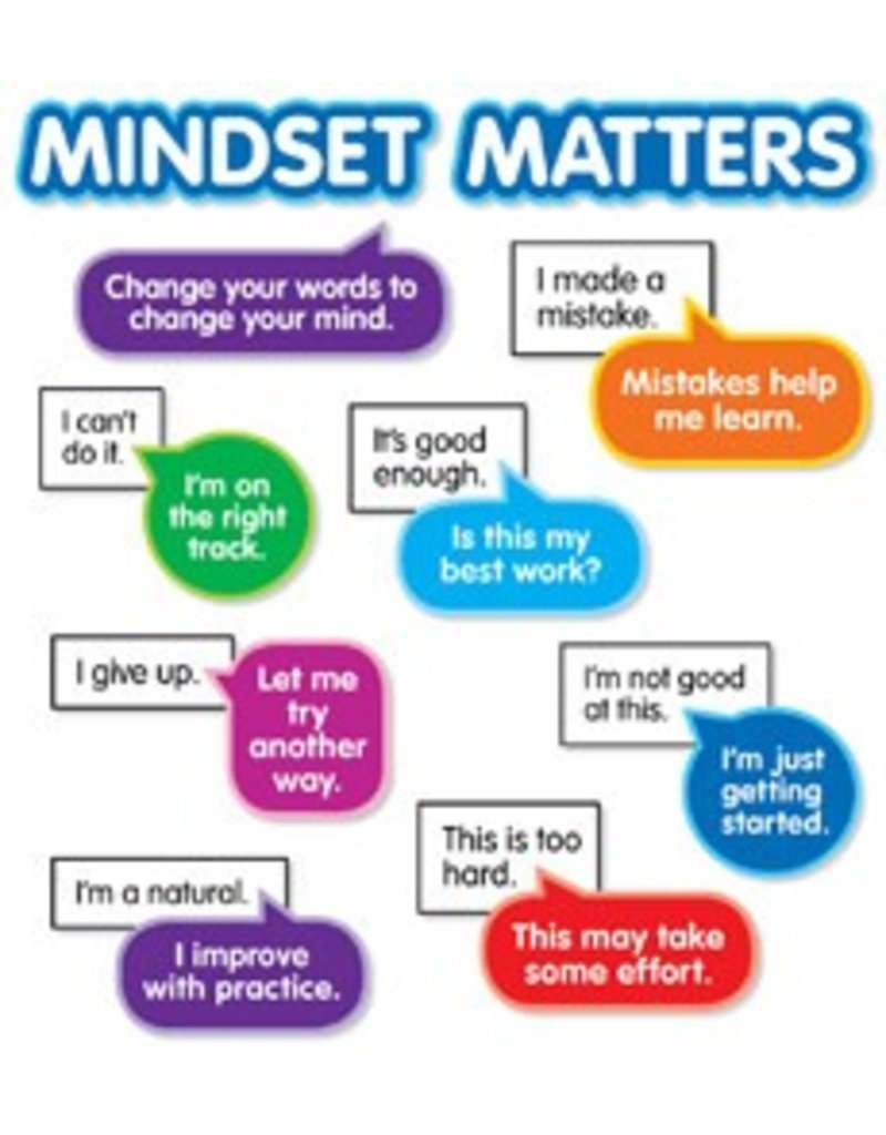 Mindset Alternative Phrases